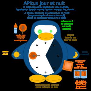Design pour le doudou APIdou (d'après celui du collectif BAM)